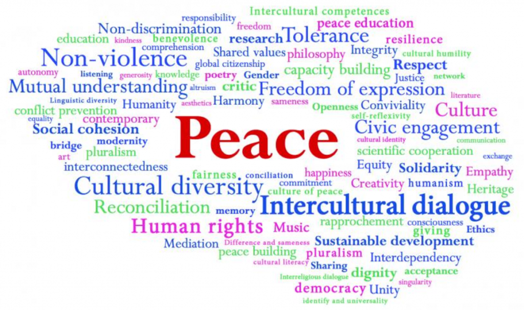 image of textual describers of a culture of peace